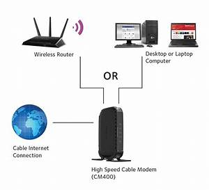 Netgear Docsis 3 0n340mbps Cable Modem For Xfinity  Time