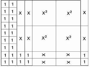 algebra activities with tiles studycom With algebra tile template