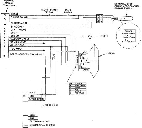 84 Chevy El Camino Wiring Diagram by I This Wire Hanging Gbodyforum 78 88