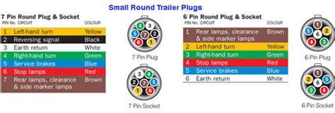 The Volt Shop Plugs Sockets