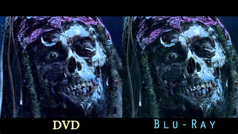 Do You Still Buy Blurays Or Dvds? Movies
