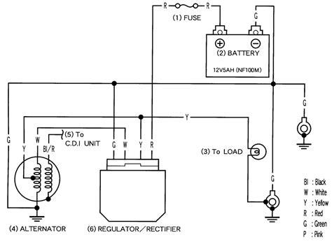 Wiring Diagram Pengapian Ac Dan Dc