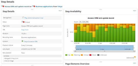 Solarwinds Web Help Desk Api by Solarwinds Web Performance Monitor Wpm Cms Distribution