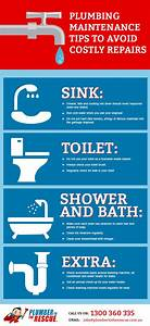 11 Best Images About Plumbers Topic On Pinterest