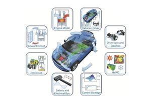 Electric Vehicle Powertrain System - avl.com