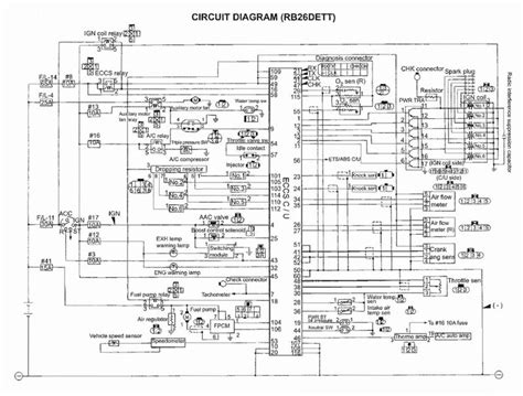 rb26 r33 ecu pinout diagram needed forced induction performance sau community