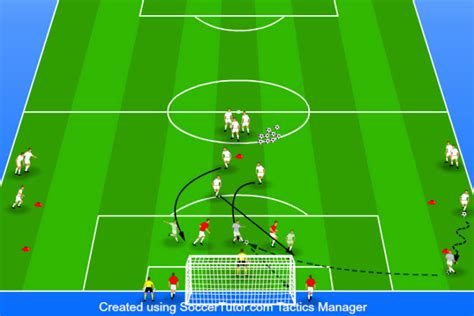 soccer tryout drills  skill evaluation soccer