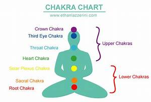 5 Crystals For The Heart Chakra And Emotional Healing