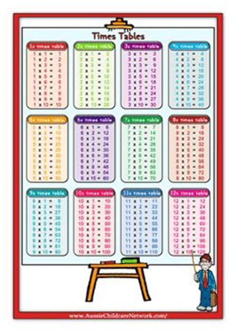 activities   math  pinterest