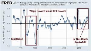 Is Anemic Wage Growth Stifling the Economy?   MishTalk