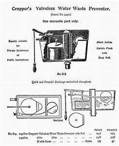 Patent Drawing For Thomas Crappers Sanitary Innovation