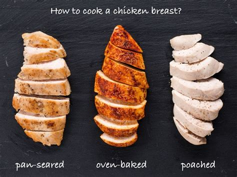 chicken breast cook ways thighs pan done oven juicy roast ultimate flavcity poached healthy right