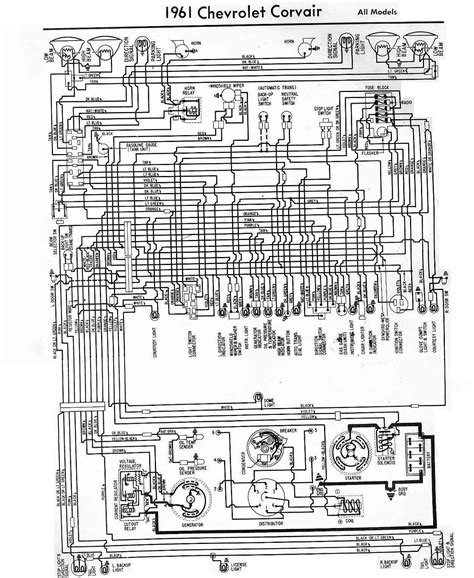 62 C10 Wiring by 1961 Chevrolet Corvair Electrical Wiring Diagram All