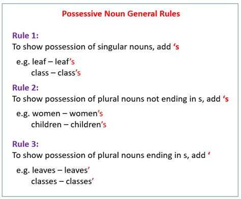 possessive nouns examples