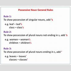 Possessive Nouns (examples Videos