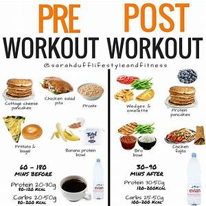 The Importance Of Post Workout Nutrition