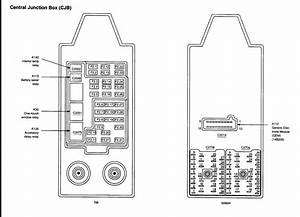97 Ford F150 Interior Fuse Box Diagram