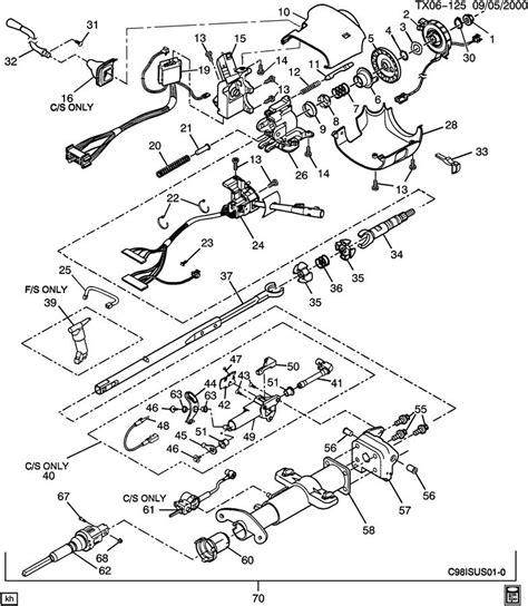 Actuator Transmission Shift Brake Interlock