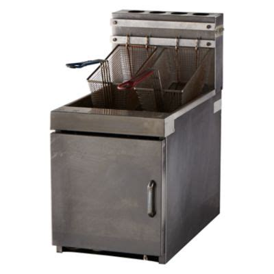 Kitchen Equipment Glossary by Kitchen And Cooking Equipment Rental Ltd