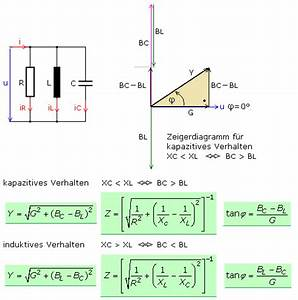 Xc Berechnen : zeigerdiagramme und formeln zu rlc schaltungen ~ Themetempest.com Abrechnung