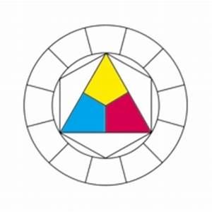 le cercle chromatique tuto et reconstitution la With amazing violet couleur chaude ou froide 4 d 5 les couleurs chaudes et les couleurs froides