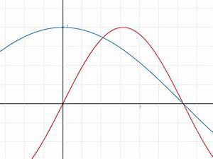 Sinus Cosinus Berechnen : steigungswinkel sinus cosinus schnittwinkel berechnen von y cos x und y sin 2x in 0 2 ~ Themetempest.com Abrechnung