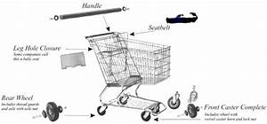 Purchase Replacement Parts For Shopping Carts