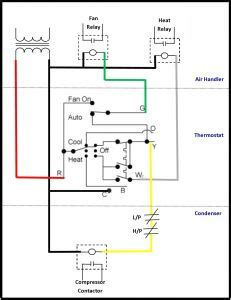 coleman evcon thermostat wiring diagram