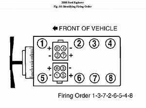 What Is The Firing Diagram For A 2000 Ford Explorer 5 0