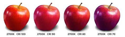 color rendering cri color rendering index