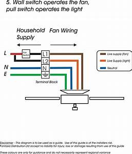 3 Phase 208v Motor Wiring Diagram