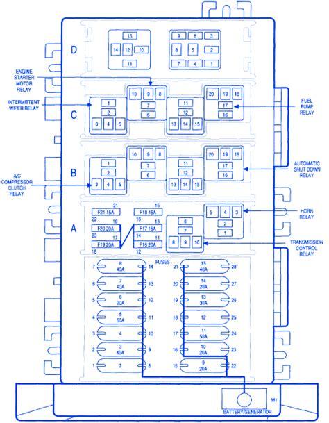 1996 Jeep Fuse Block Diagram by Jeep Grand Laredo 1998 Fuse Box Block Circuit