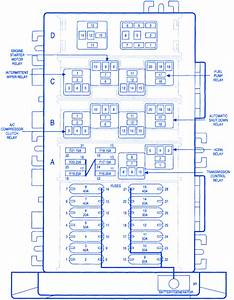Jeep Grand Cherokee Laredo 1998 Fuse Box  Block Circuit Breaker Diagram