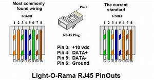 Enjoyable Rj45 Pin Assignment Documentation Infrastructure For Ethercat Wiring Cloud Staixuggs Outletorg