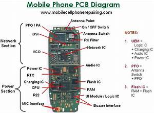 Mobile Phone Sections And Components    Ic Parts In Section