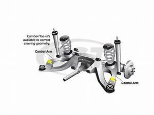 Rear Control Arm Bushings - Pontiac Gto