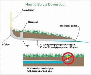 How To Bury Gutter Downspouts