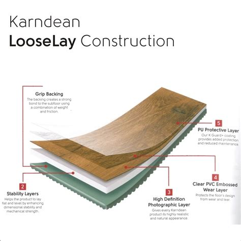 karndean looselay flooring