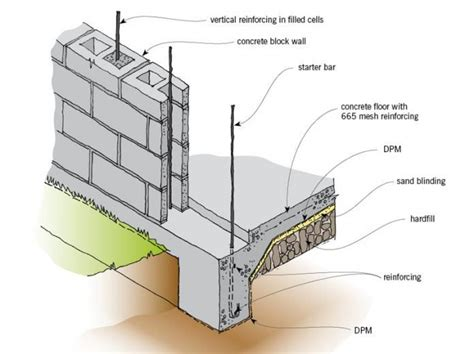 brick home floor plans cmu block design plans search block wall