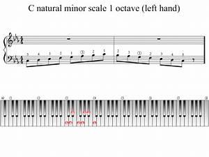 C M Piano : c natural minor scale 1 octave left hand piano fingering figures ~ Yasmunasinghe.com Haus und Dekorationen