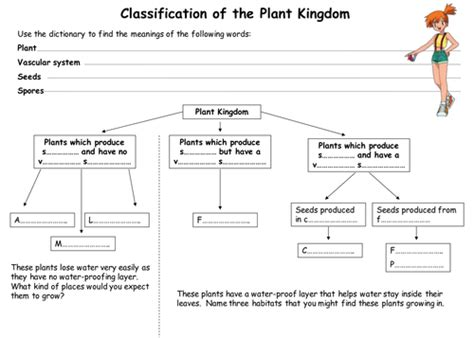 pokemon science plant classification by sarafalcone teaching resources