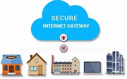 Surface Attack Gateway Internet Secure Key Dimensions