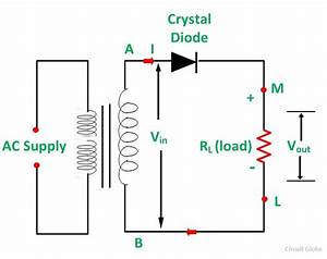 What Is Half Wave And Full Wave Rectifier  - Operation  U0026 Circuit Diagram