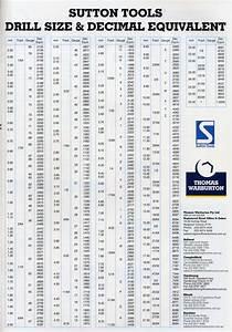 Sutton Tools Drill Size Decimal Equivalent Decimals