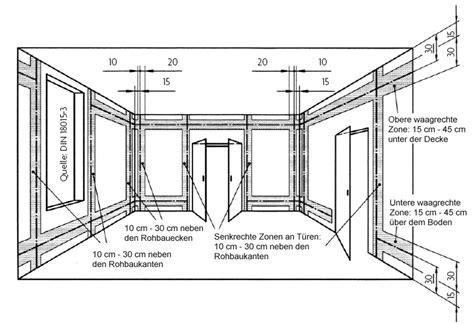 stromkabel verlegen norm grundlagen elektroinstallation
