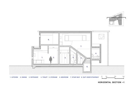 horizontal house plans gallery of naegok v house jhy architect associates 39