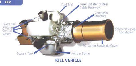 Exoatmospheric Kill Vehicle (ekv