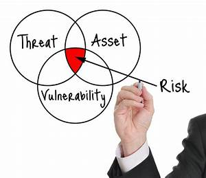 threat vulnerability risk assessment template - the ultimate network security checklist