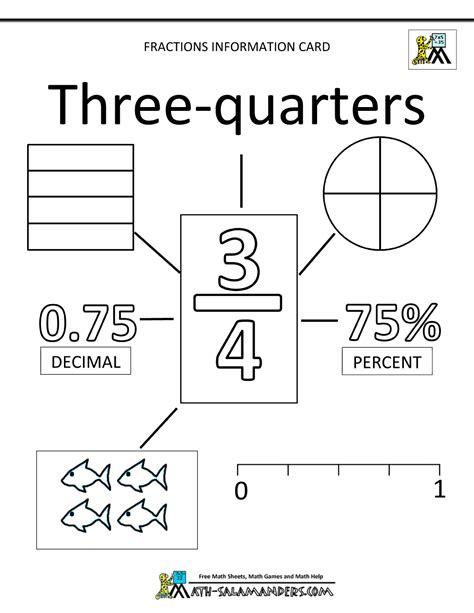 Equivalent Fractions Worksheet Halves And Quarters  Kidz Activities