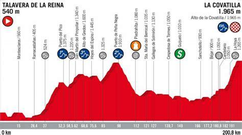 Resumen 9 Etapa Vuelta España by Vuelta A Espa 241 A 2018 Resumen Y Clasificaci 243 N Tras La